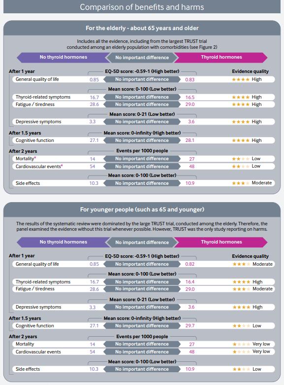 guías de práctica clínica para diabetes 2020